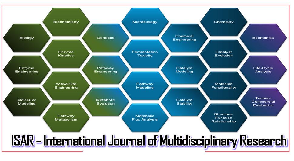 ISAR IJMR ) - ISAR - International Journal of Multidisciplinary Research